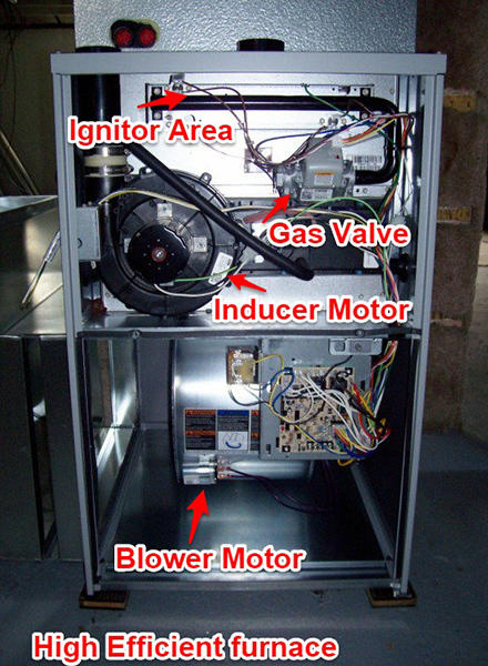 high efficient furnace guide